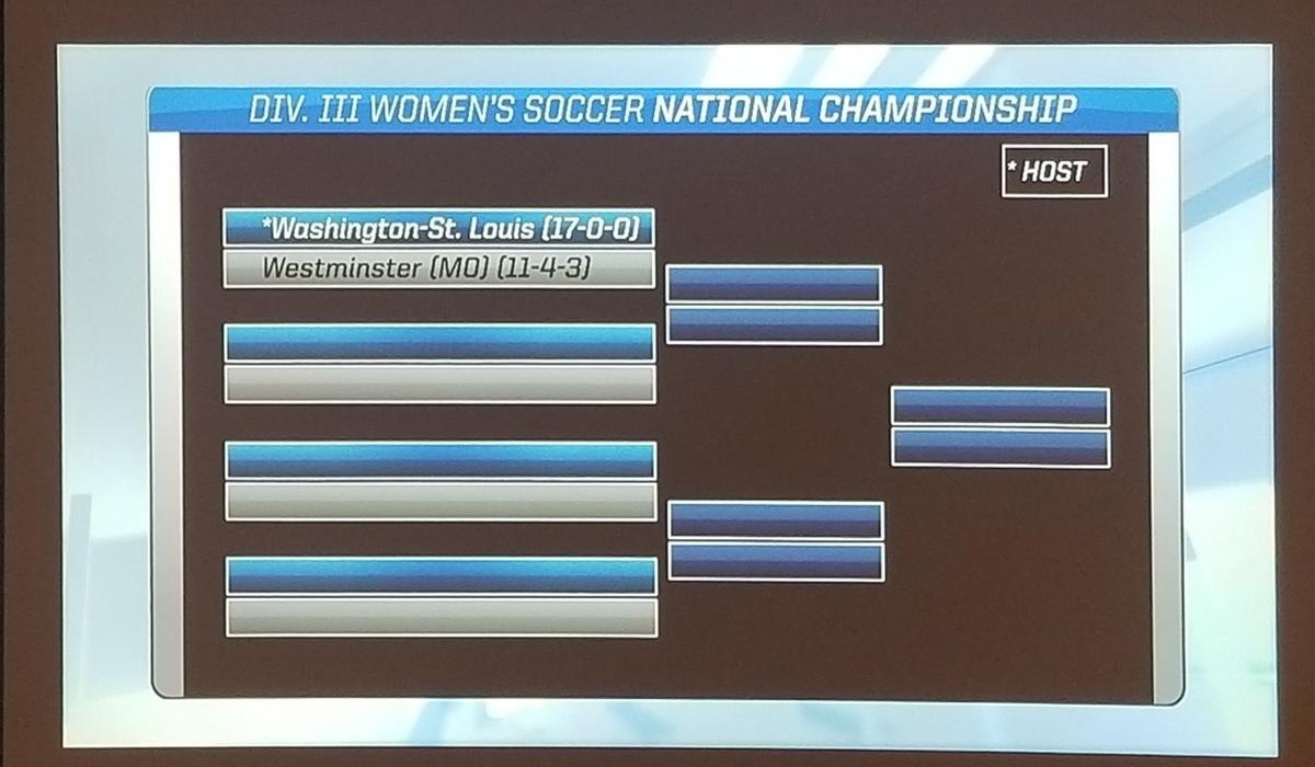 Westminster Women's Soccer Draws No. 1 Wash U in NCAA Opening Round