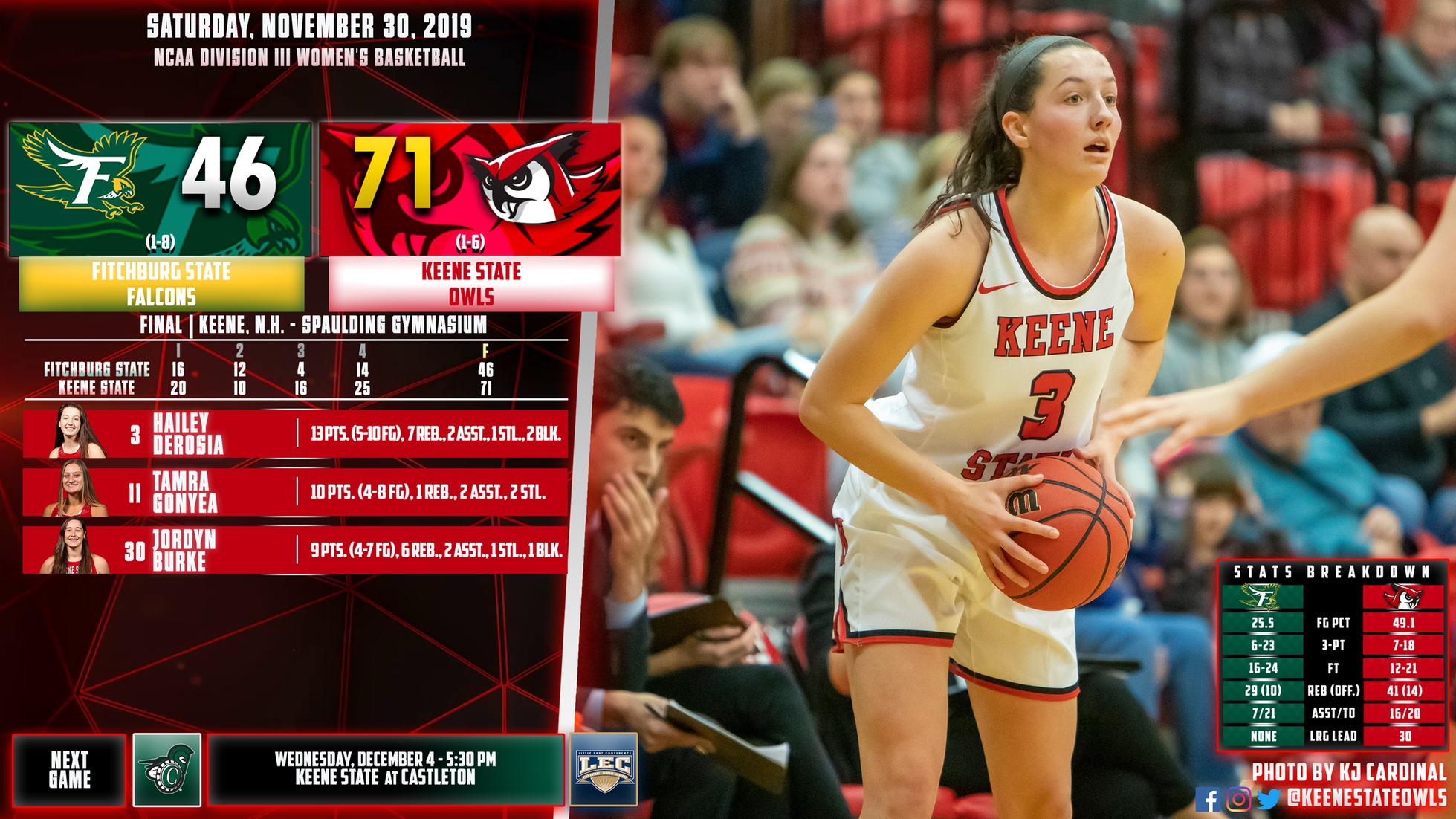 Owl Women Use Dominant Second Half to Post First Win of Season, 71-46