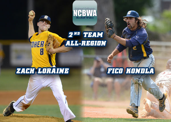 Kondla, Loraine Named to NCBWA All-Region Team