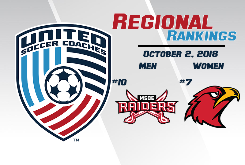 The Illinois Tech women move up to 10th, while the MSOE men check in at 10th in the fourth set of 2018 regional rankings released by United Soccer Coaches.