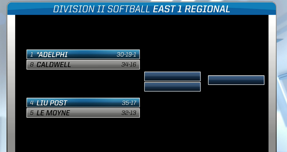 Caldwell Chosen for NCAA Division II Softball East Region Tournament