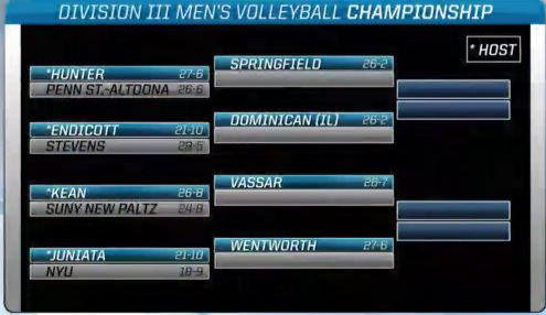 NCAA Selections:  Men's Volleyball Earns First-Round Bye
