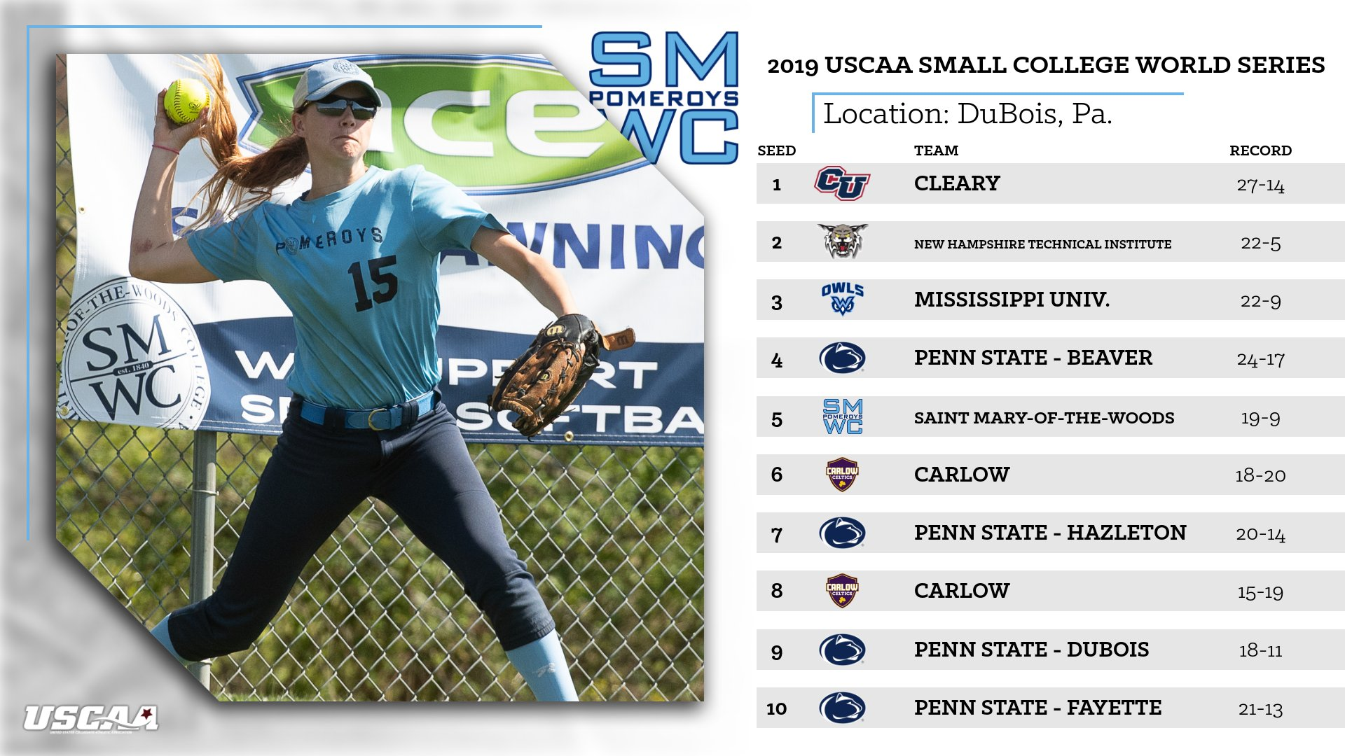 SMWC Softball Secures #5 Seed in USCAA Small College World Series