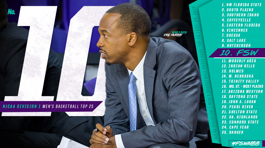 #FSWMBB Ranked No. 10 In Preseason NJCAA National Poll