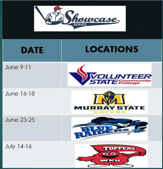 2017 Midwest Showcase Series Schedule Released