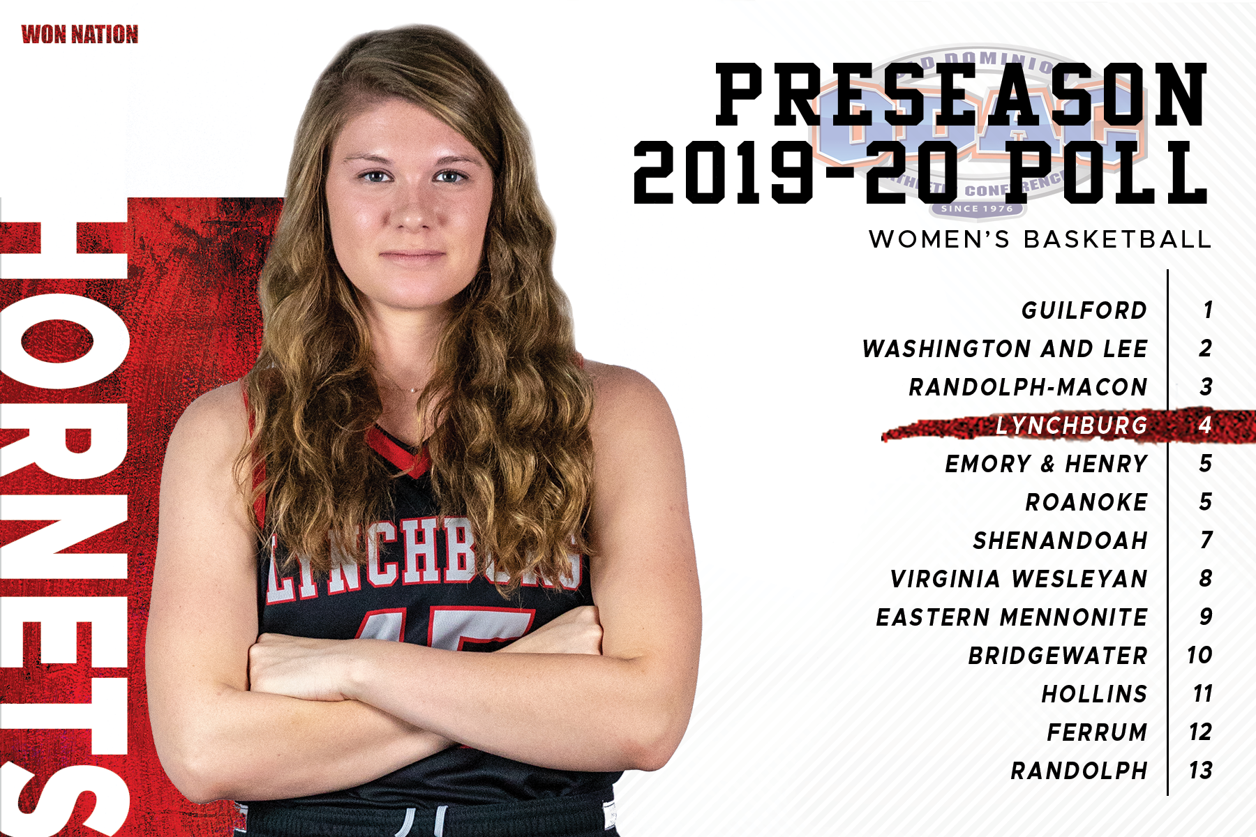 ODAC preseason basketball poll graphic showing Lynchburg fourth in rankings at right (rankings in story text). Kat Stanley pictured at left standing in uniform arms crossed atop red and white Hornets text art