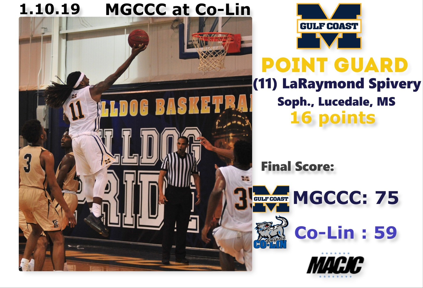 MGCCC Guards pave the way for road win