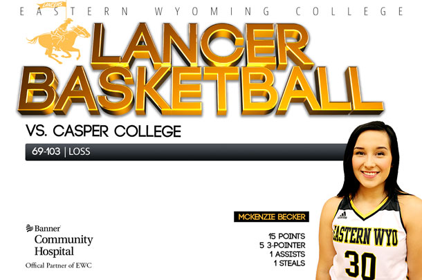 EWC Lady Lancers Basketball team vs. Casper College Basketball team