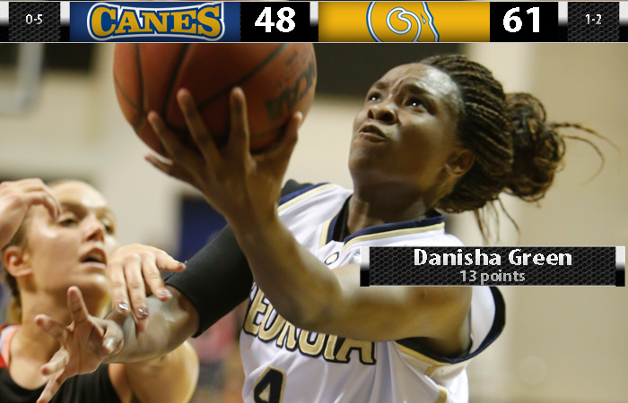 Golden Rams Run Past GSW