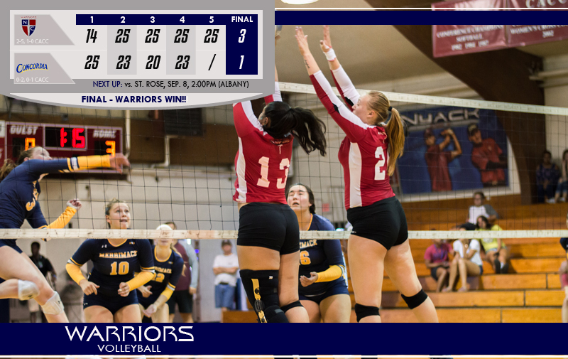 Volleyball Opens CACC Action with 3-1 Win Over Concordia