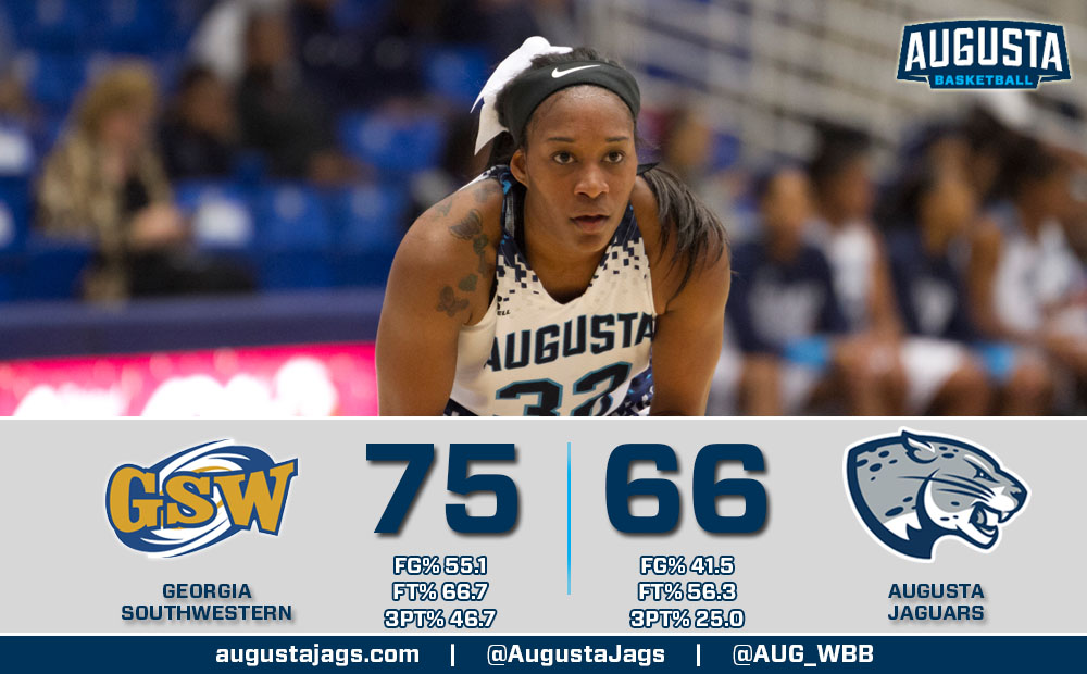 Augusta Slips 75-66 To GSW In Conference Home Opener