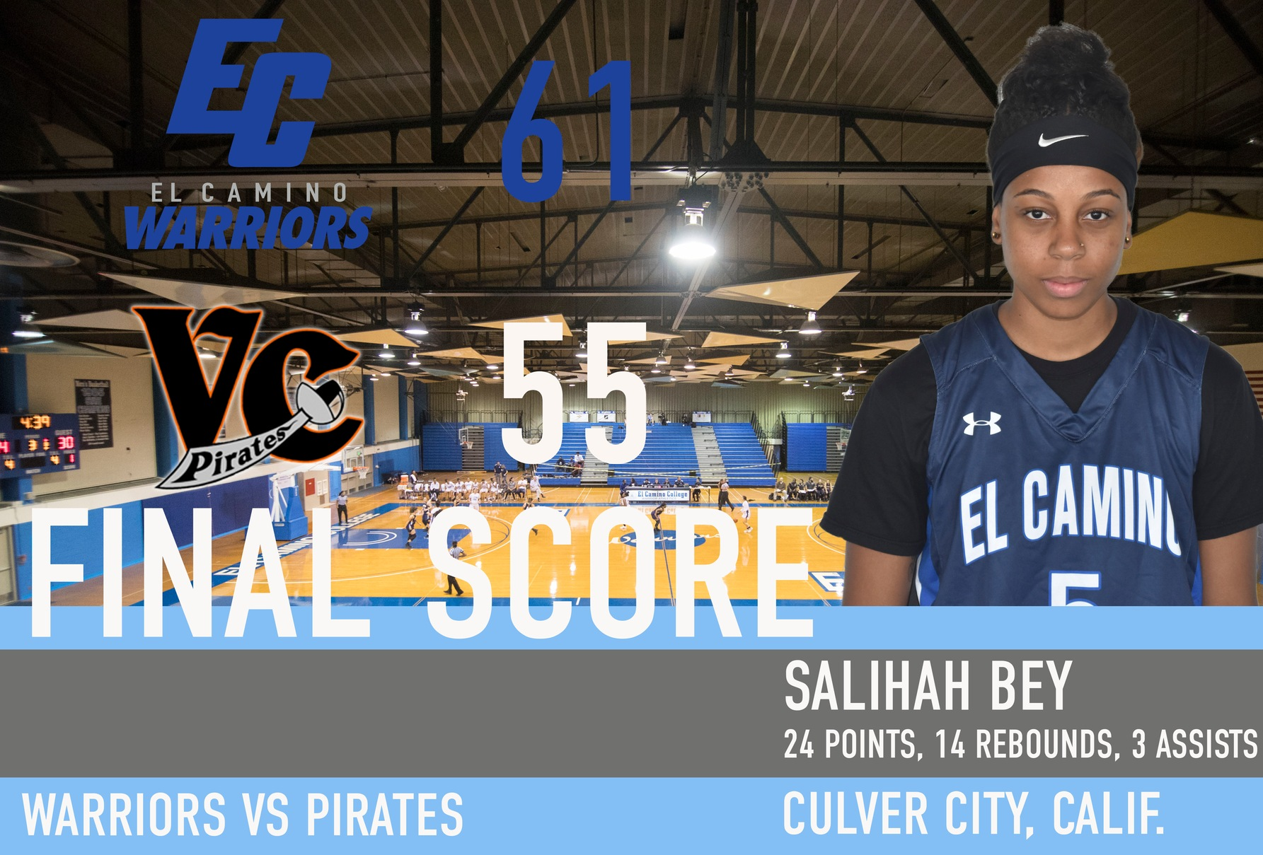 Women's Basketball Opens Season with Victory over Ventura