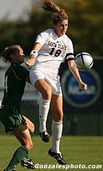 2007 Women's Soccer Blog