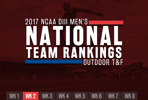 National Team Rankings