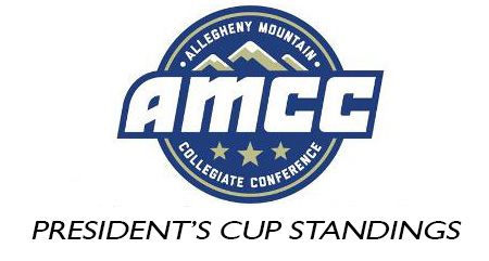 La Roche Finishes in Top 3 of AMCC President's Cup Standings For Third Straight Year