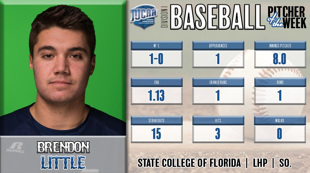 Little Named NJCAA Pitcher of the Week