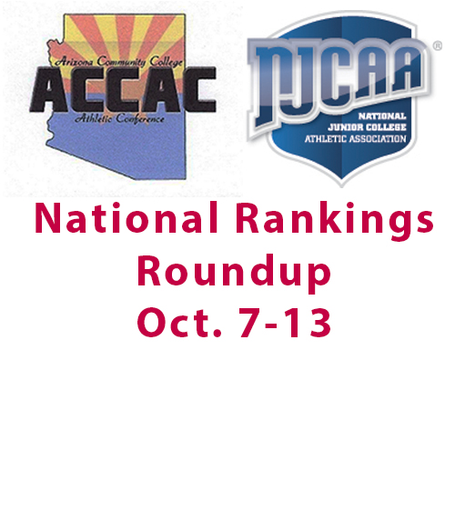 Four ACCAC teams ranked in NJCAA men's soccer top 20