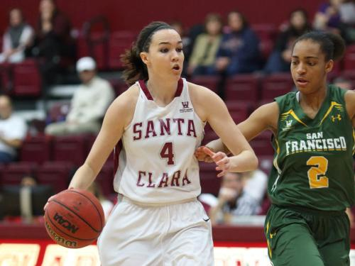 Women's basketball Hosts Portland on Saturday
