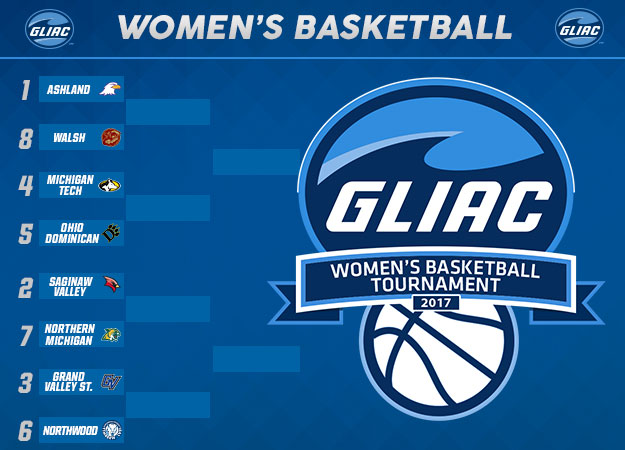 Field Set for 2017 GLIAC Women's Basketball Tournament
