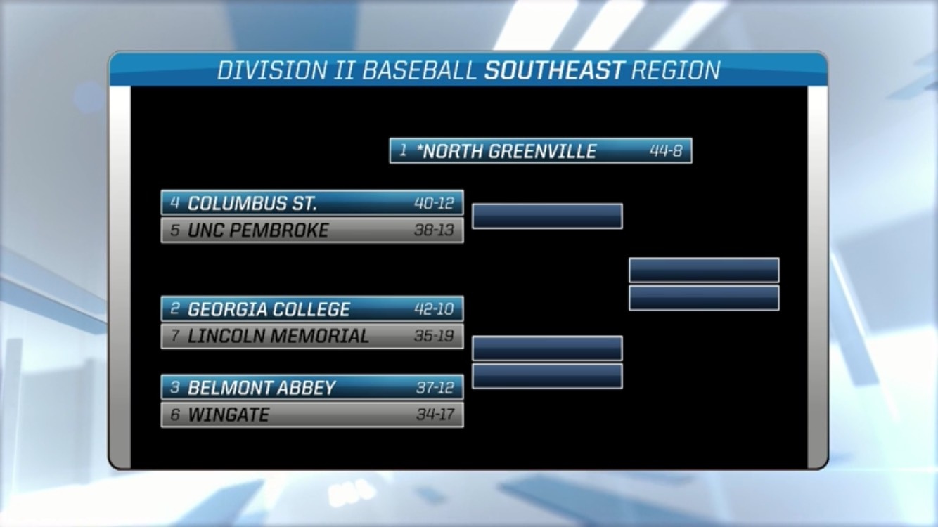 No. 6 Bobcat Baseball Named Second Seed in 2018 NCAA Southeast Regional