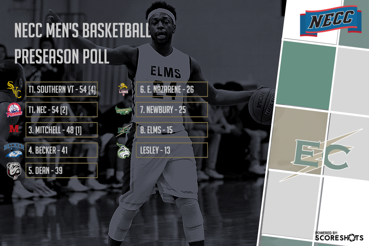 SVC, NEC Tied Atop NECC Men's Hoops Poll; Blazers Picked 8th
