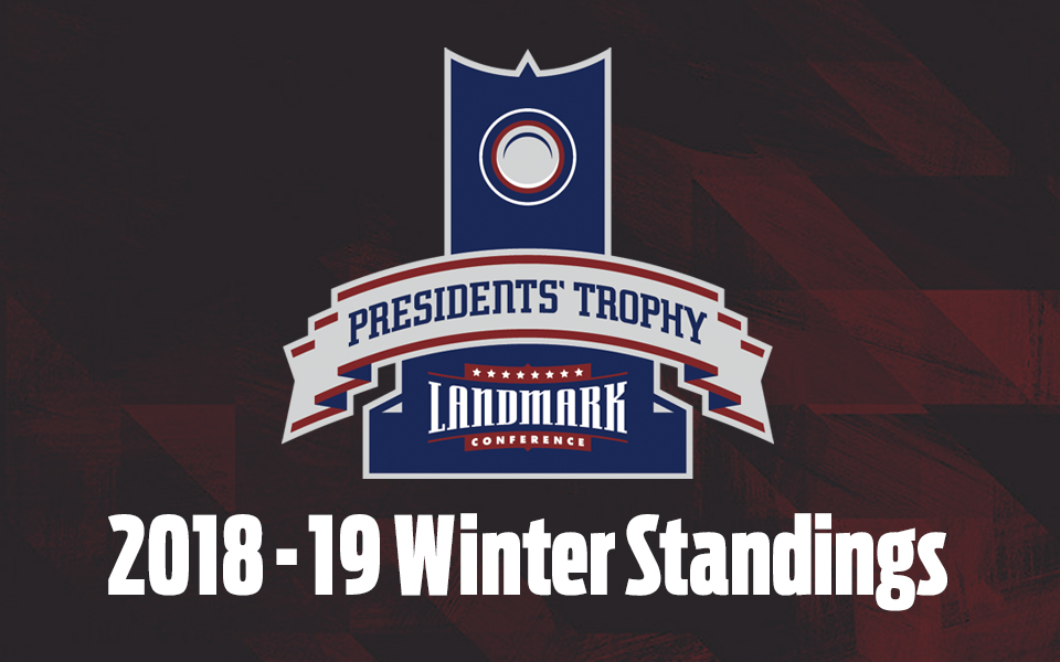 Landmark Conference winter Presidents' Trophy Standings