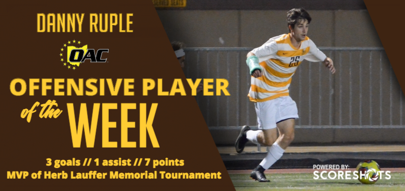 Ruple Named OAC Men's Soccer Offensive Player of the Week
