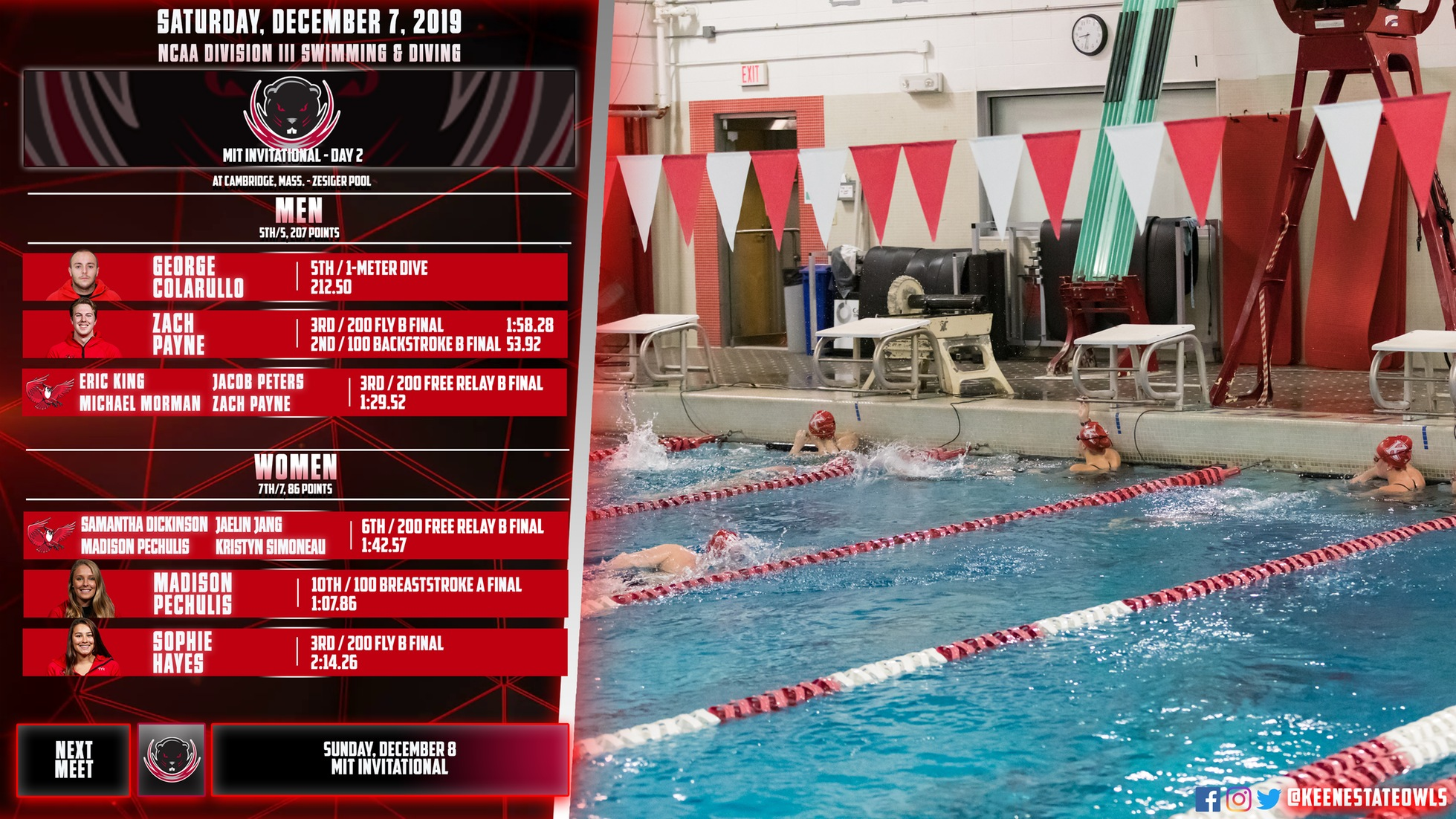Owls Continue Competition at MIT Invite