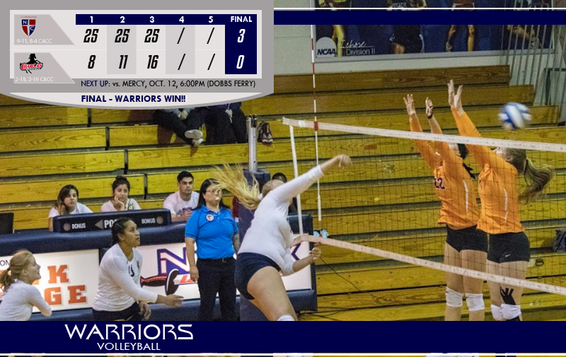 Volleyball Extends Winning Streak to Three with Win over Dominican