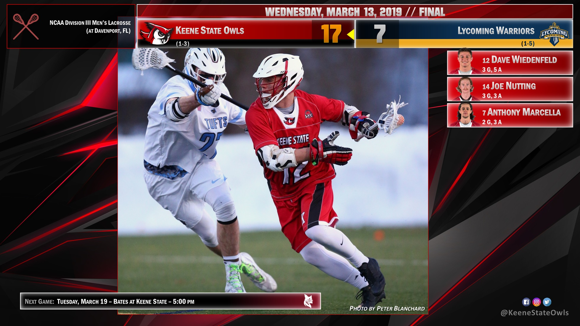 Wiedenfeld, Nutting Power Men's Lacrosse to 17-7 Win Over Lycoming