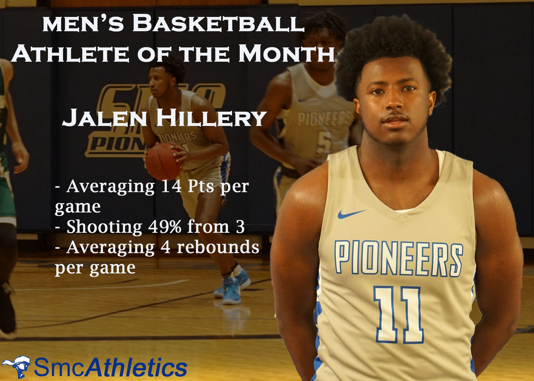 Men's Basketball Athlete of the Month