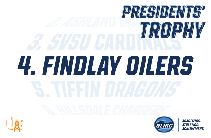 Findlay Takes Fourth in Final GLIAC Presidents' Trophy Standings