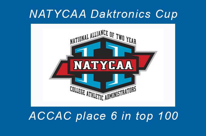 ACCAC places ix among top 100 in annual NATYCAA Cup