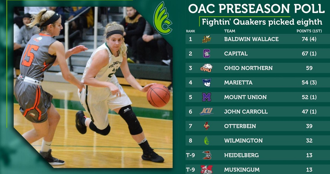 OAC Coaches Pick Women's Basketball Eighth