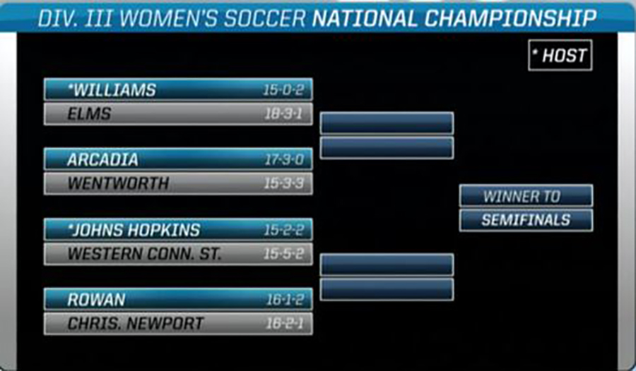 Women's Soccer to Play Arcadia in NCAA Division III Tournament