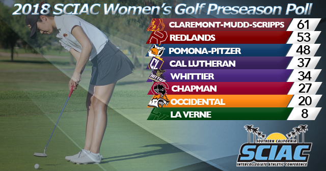 CMS Slotted First in 2018 SCIAC Women's Golf Preseason Poll