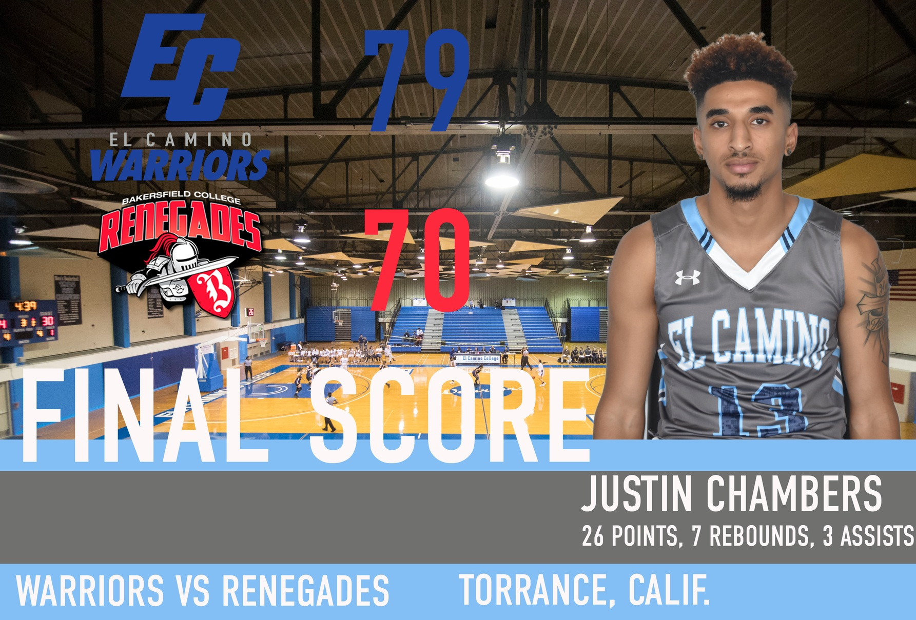 Big Second Half Lifts Men's Basketball to First Win in Home Opener