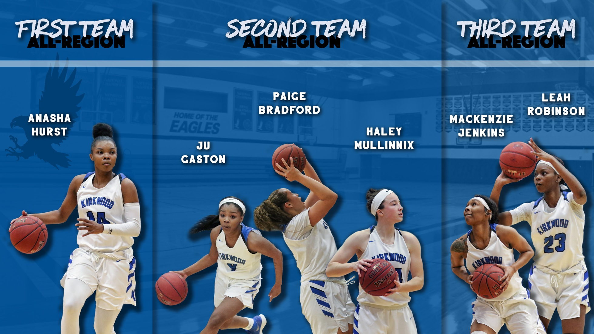 Region XI Women's All-Region teams announced