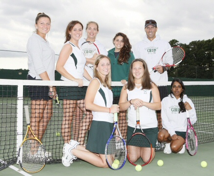 2008 Women's Tennis Season Recap