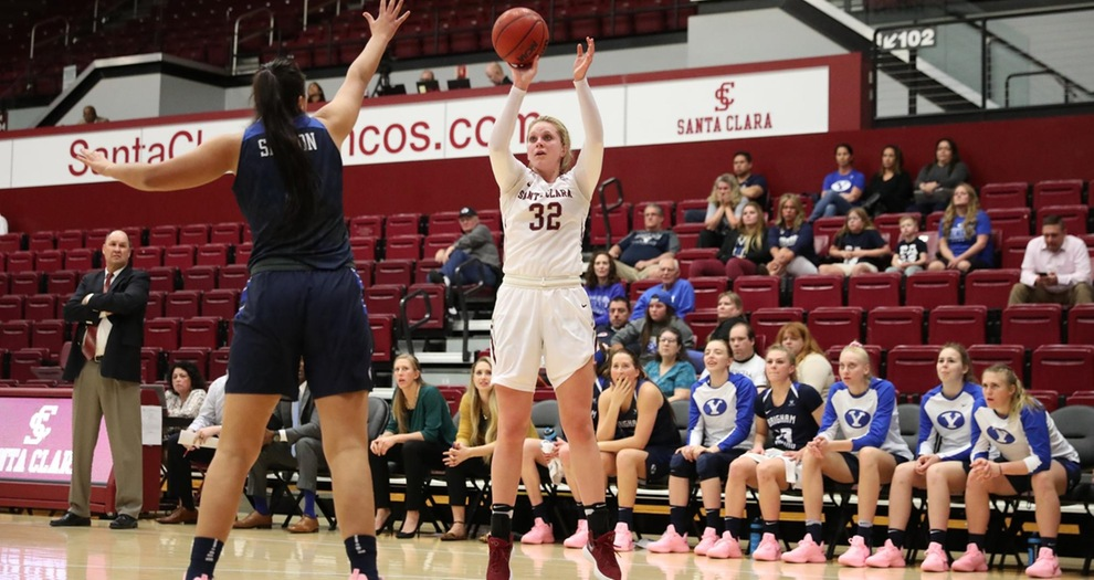 Women's Basketball Taken Down by BYU