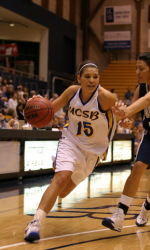 Green's 20 Points Helps UCSB Defeat CSUN