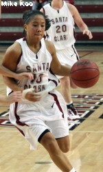 LMU Escapes, Beating Santa Clara 60-56