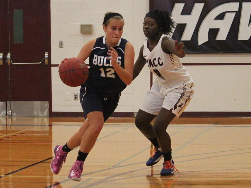 Lady Centurions Downed by Luzerne