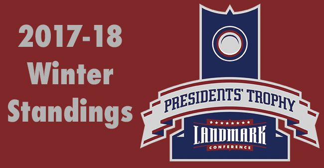 2017-18 Landmark Conference Presidents' Trophy Winter Standings.