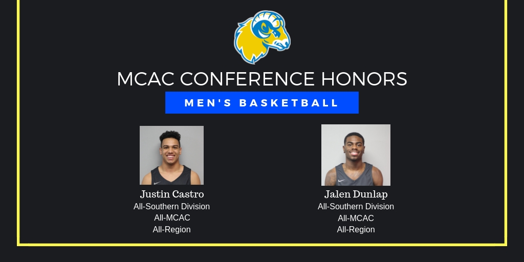 Castro, Dunlap Earn Numerous Postseason Honors