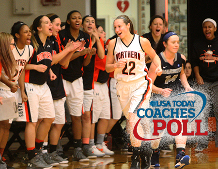 Women's Basketball ranked No. 17 in the USA Today Sports Top 25 Division III Women's Basketball Coaches' Poll