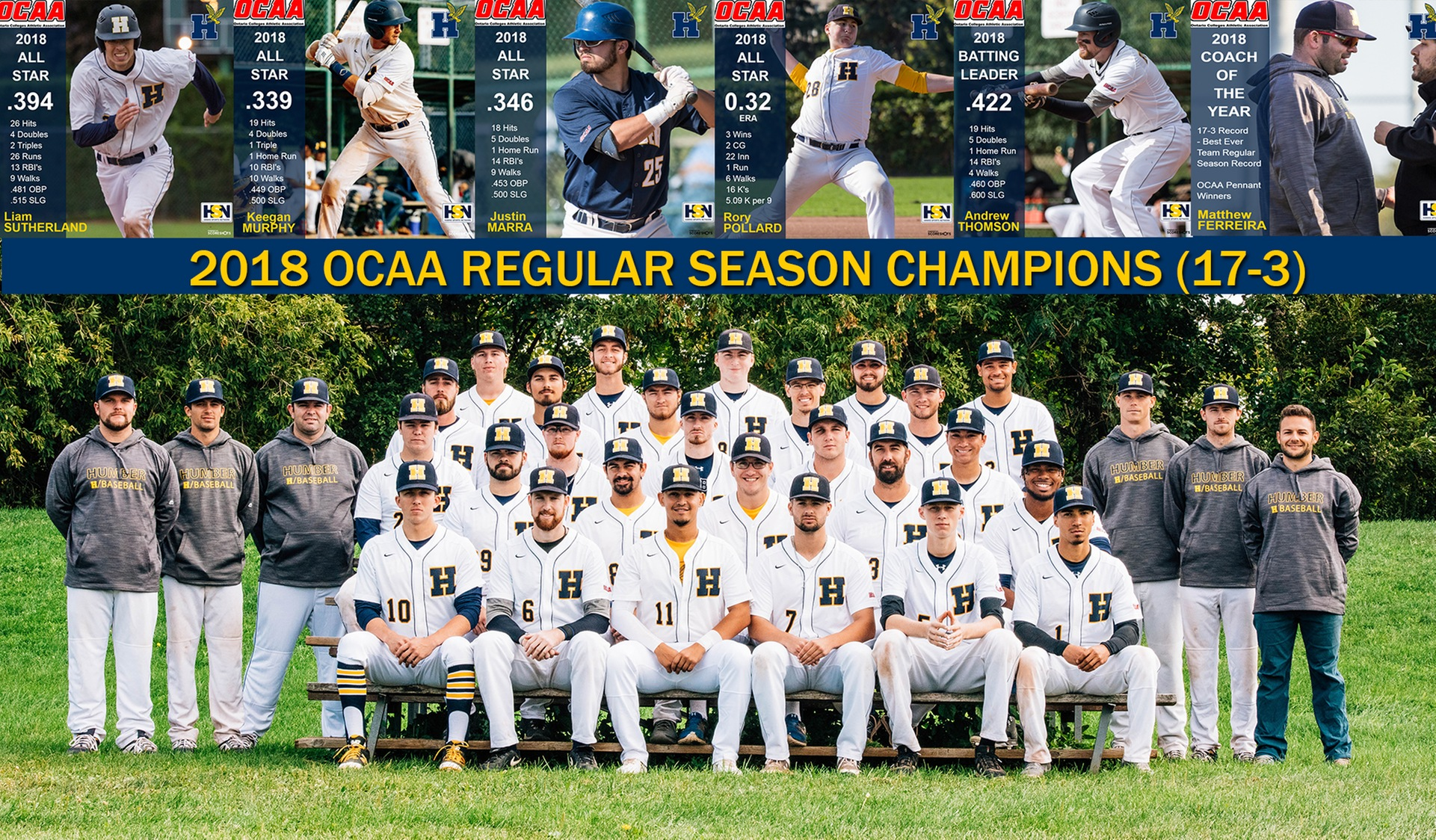 HAWKS BASEBALL TEAM, COACH & PLAYERS HONOURED AT 2018 OCAA AWARDS BANQUET
