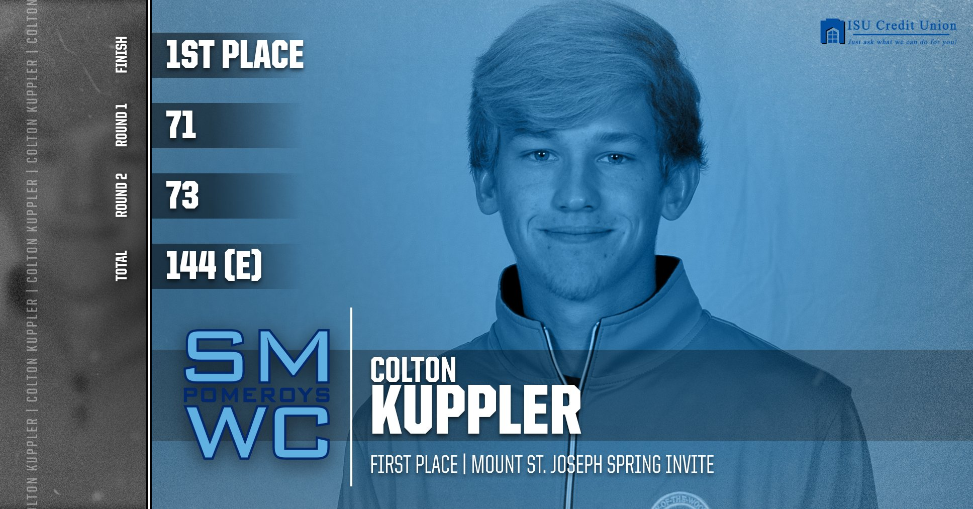 Kuppler Wins the Mount St. Joseph Spring Invite; SMWC Finishes Tied for Fifth Place