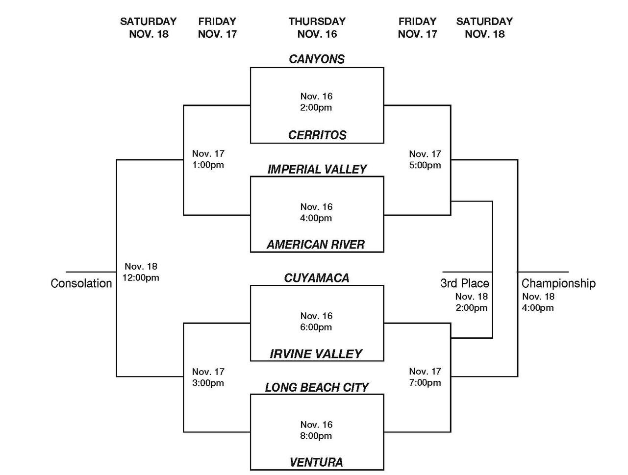 Irvine Valley Classic men's basketball tourney starts Thursday