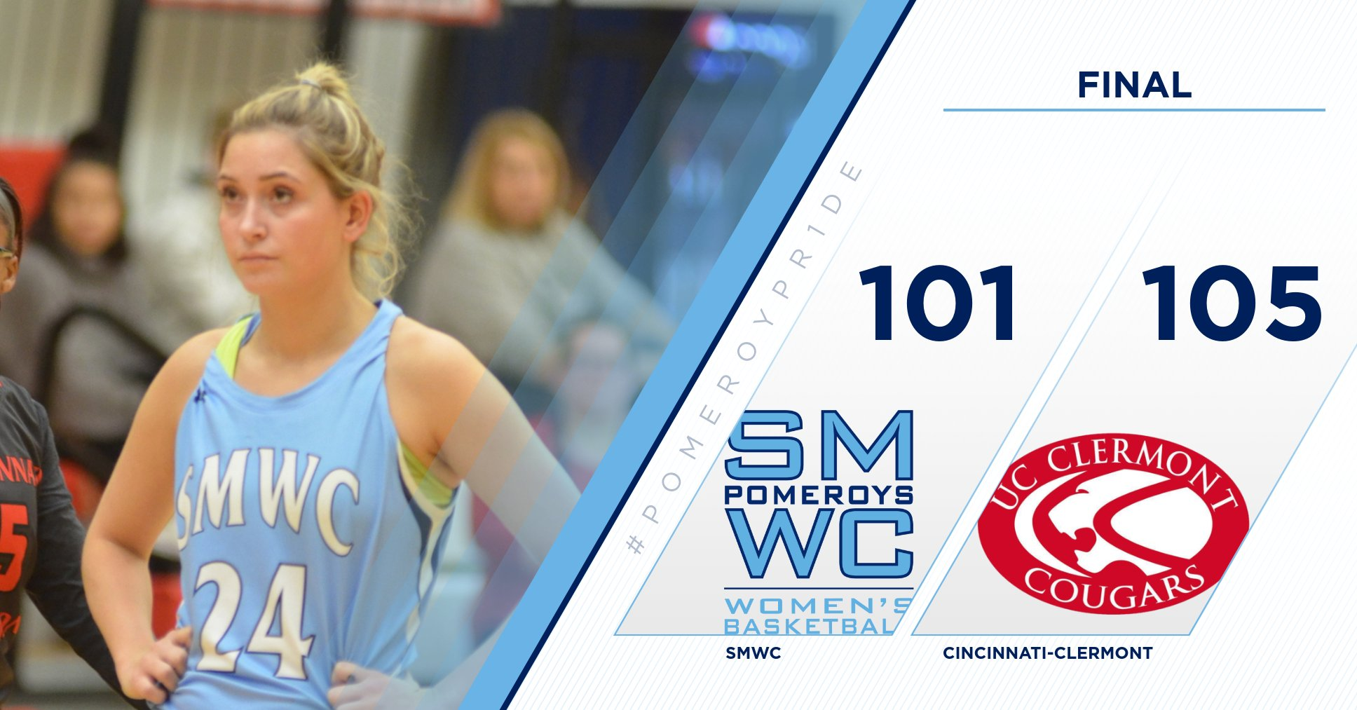 Pomeroys Can't Keep Up; Fall in 4th Quarter to UCC 105-101